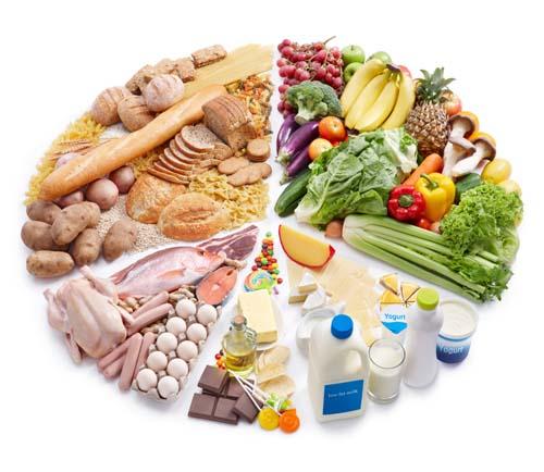 chế độ dinh dưỡng