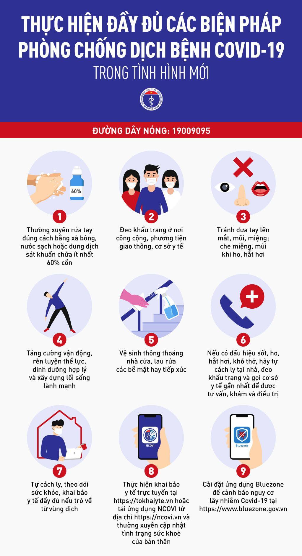 9 biện pháp phòng chống dịch COVID-19